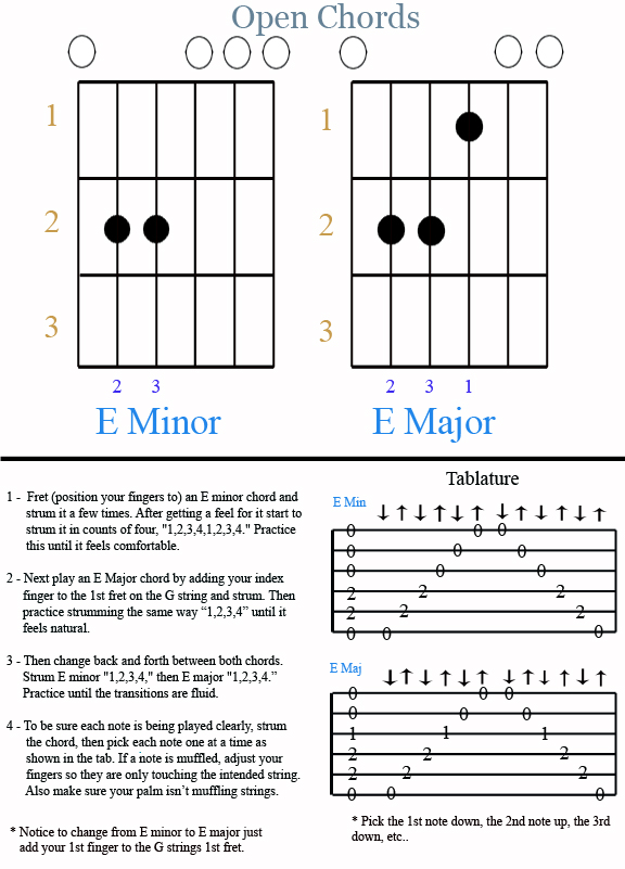 Guitar Manual Open Chords 01 Emn Emj pg